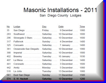 San Diego Lodge Installation of Officers Schedule